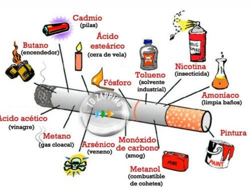 Dejar de fumar con hipnosis, beneficios para la salud